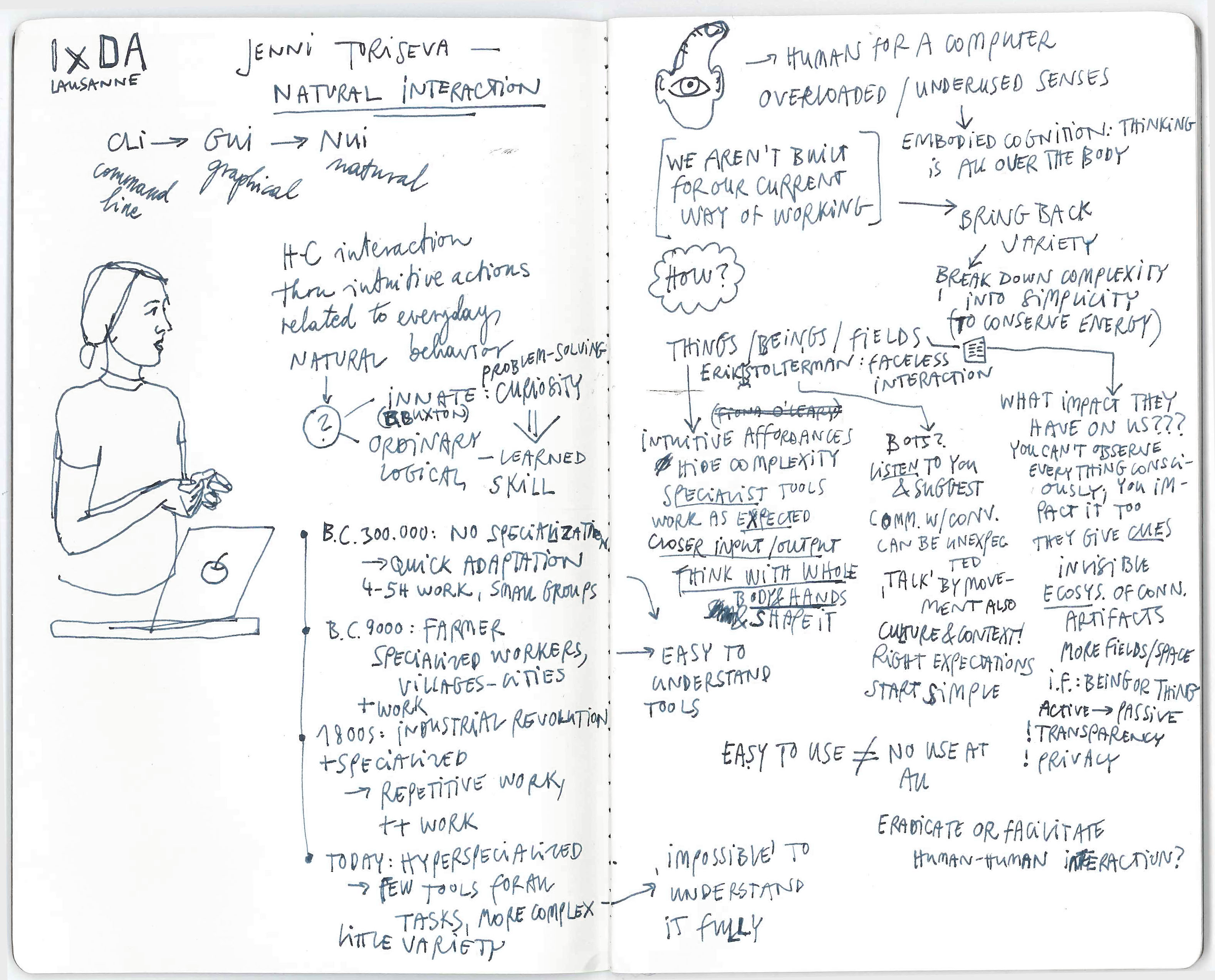 Sketchnotes of IxDA Meetup, Lausanne