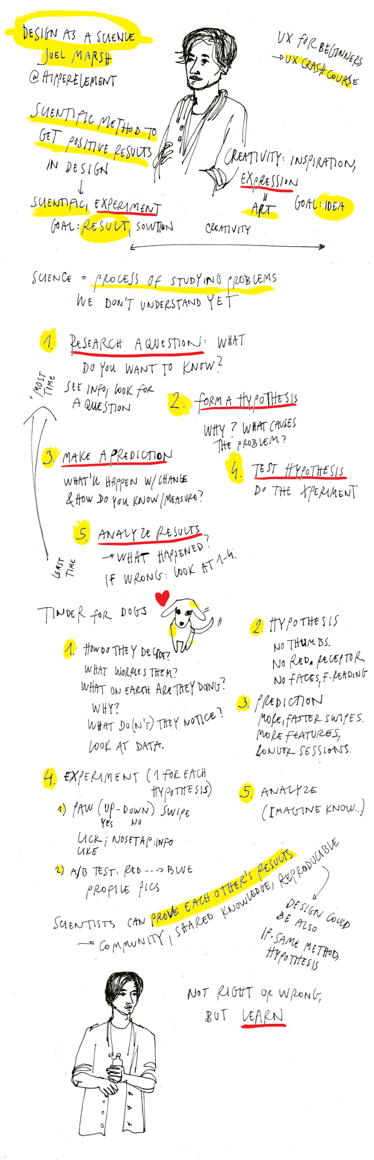 Sketchnotes of Amuse UX 2015