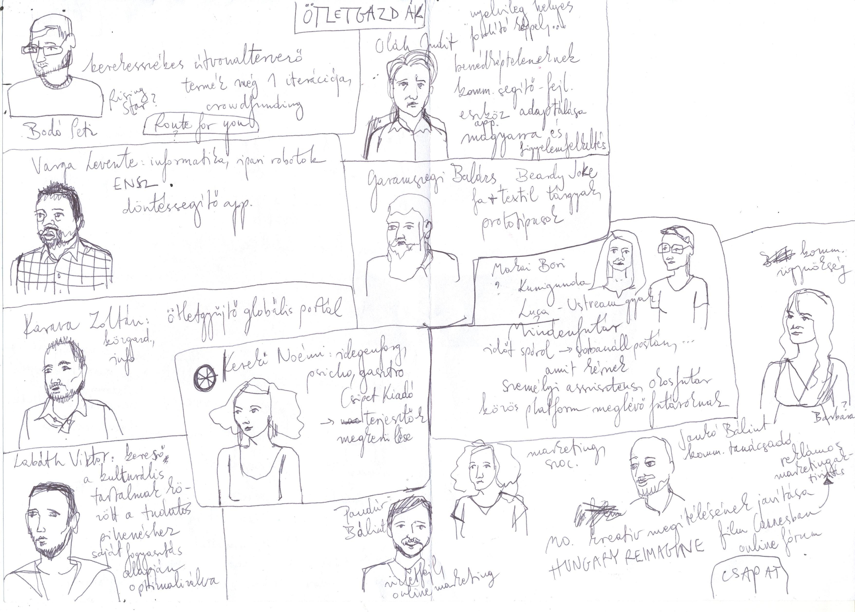 Sketchnotes of Kreater lectures
